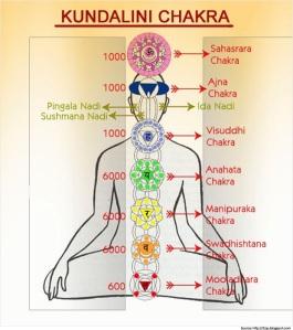 kundalini-meditation-techniques